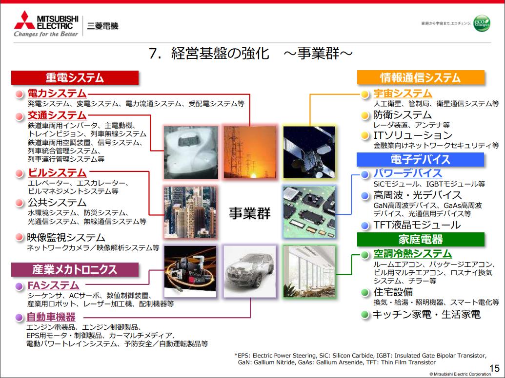 三菱電機株式会社20200604-1