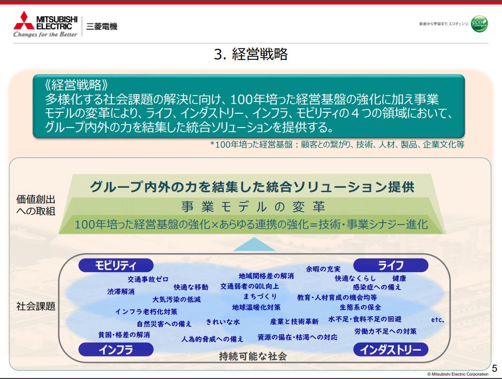 三菱電機株式会社20200604-3