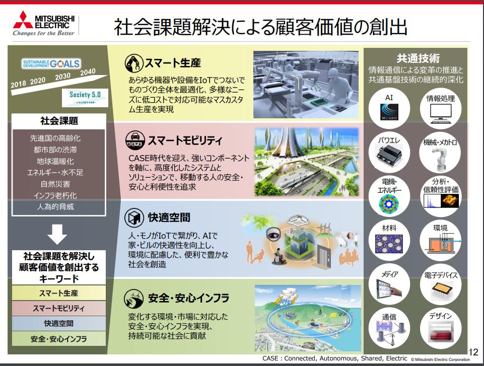 三菱電機株式会社20200604-4