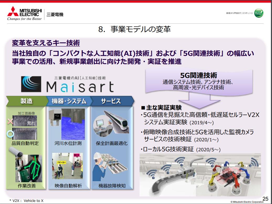 三菱電機株式会社20200604-5